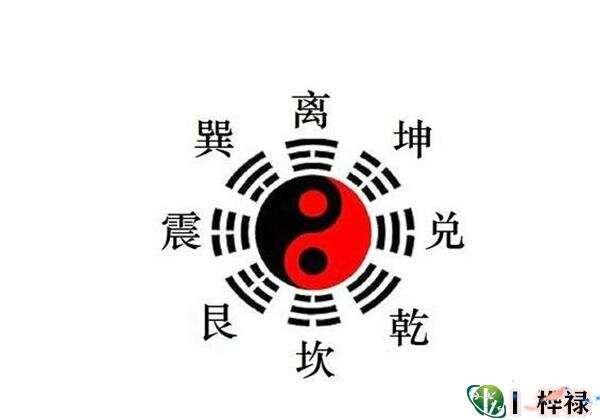 六爻八卦象义详解  第2张
