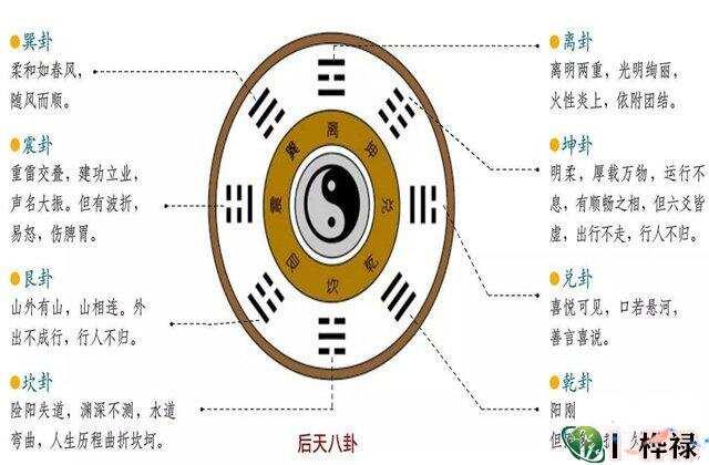 六爻八卦象义详解  第3张