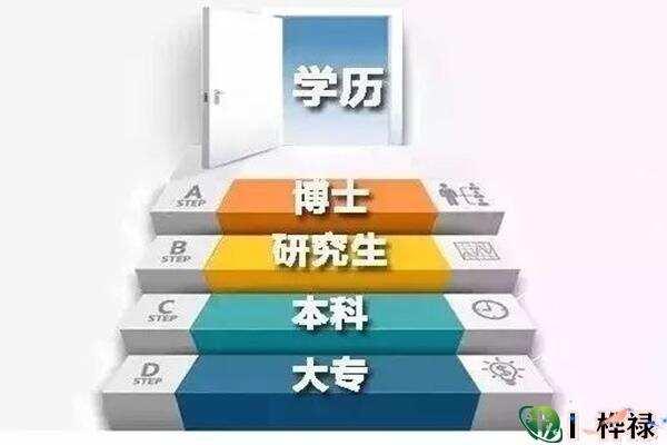 六爻断学历技巧