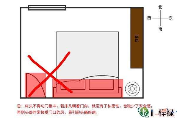 卧室格局风水禁忌
