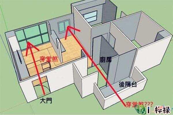 住宅风水中的穿堂煞化解方法