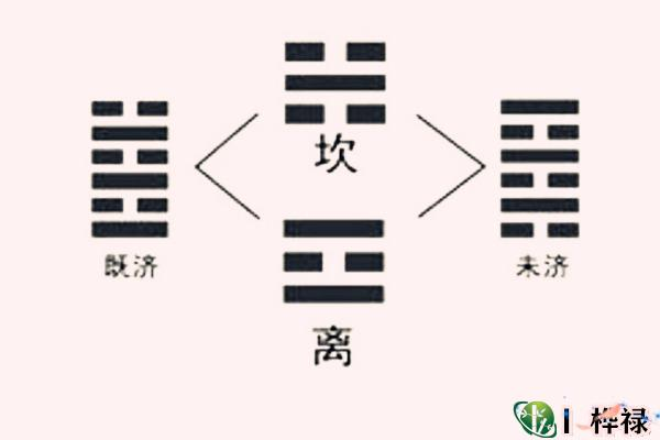 六爻妻财爻应用技巧