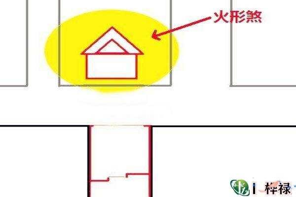 火形煞是什么意思,火形煞简单化解方法