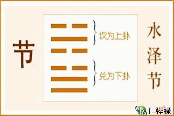 六十四卦:水泽节卦详解  第6张