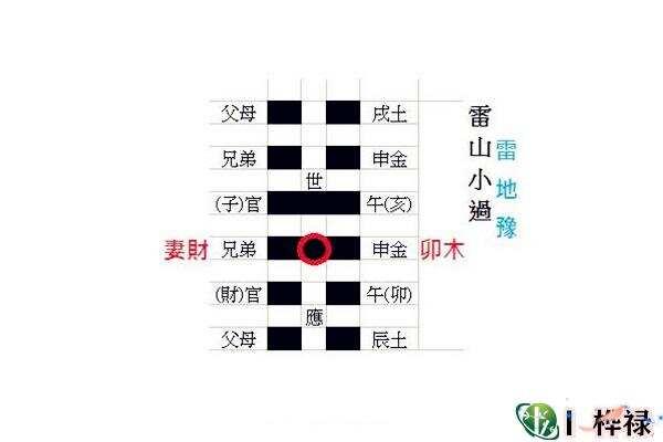 六十四卦:雷山小过卦详解  第7张