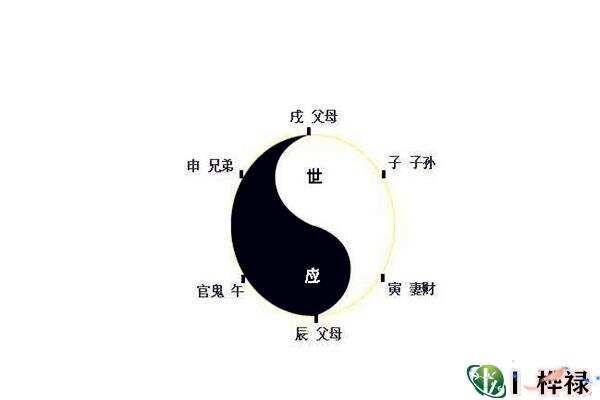 六爻六亲用神详解  第3张