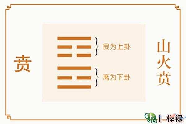 六十四卦:山火贲卦详解  第2张