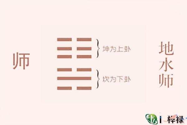 六十四卦:地水师卦详解  第5张