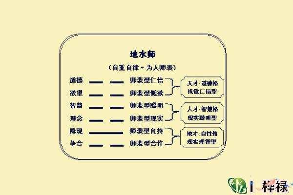 六十四卦:地水师卦详解  第6张