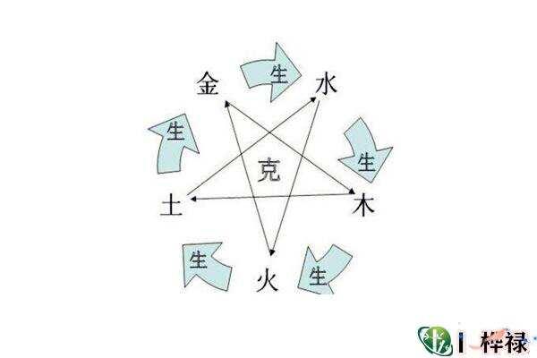 八字中缺少某种十神的直断法  第3张