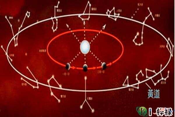 择日月建十二值凶吉理论基础