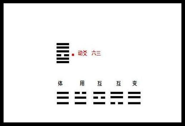 六爻动爻含义详解  第1张
