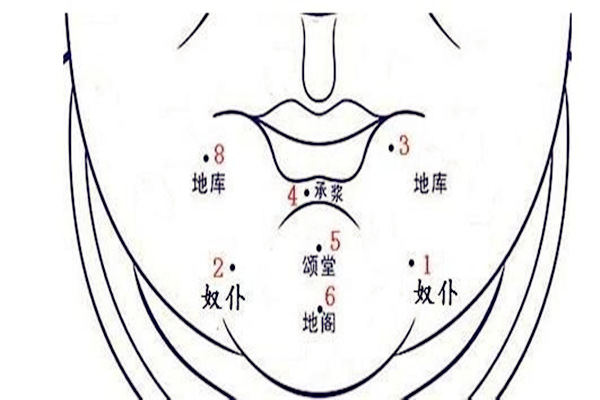嘴角长痣代表什么