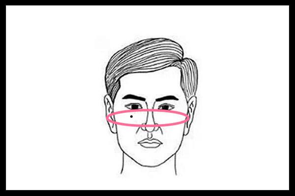 男人眼睛下长痣表示什么
