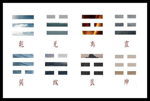 解析六爻爻位含义  第1张
