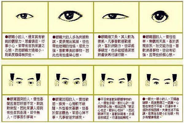 面相学眼睛有哪些分类