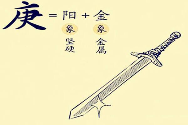 八字庚金日元如何取格局