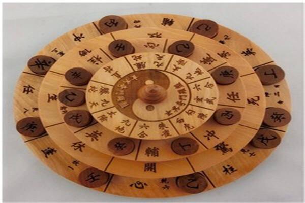 六爻预测入门基础知识