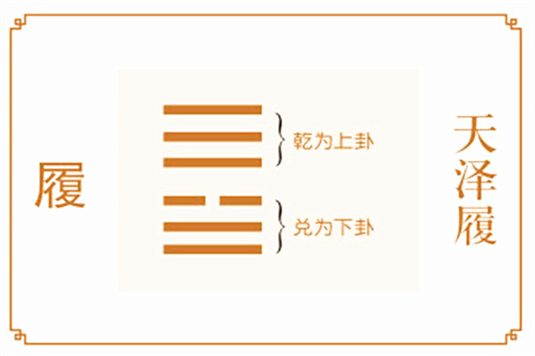 六十四卦:天泽履卦详解 第4张